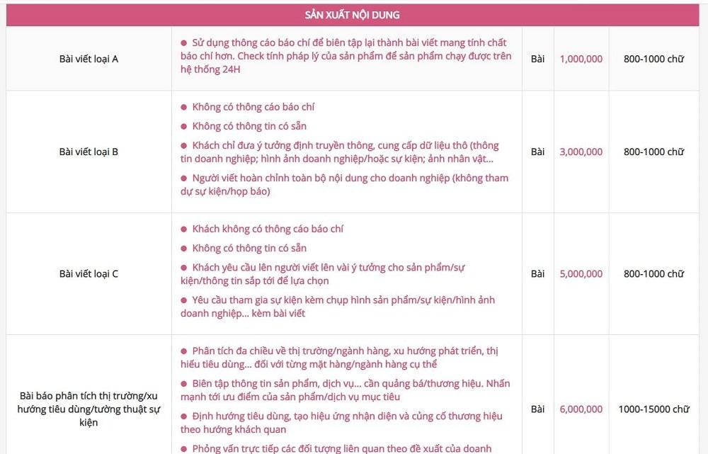 Bảng báo giá đăng bài PR trên Eva.vn mới nhất 2021