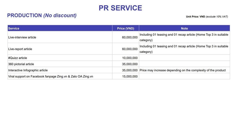 Bảng giá Book bài PR báo trên Zingnew.vn, mức giá sốc nhất 2021