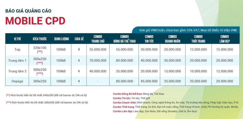 Bảng báo giá Book bài PR trên báo 24h.com.vn, mức giá hấp dẫn nhất 2021