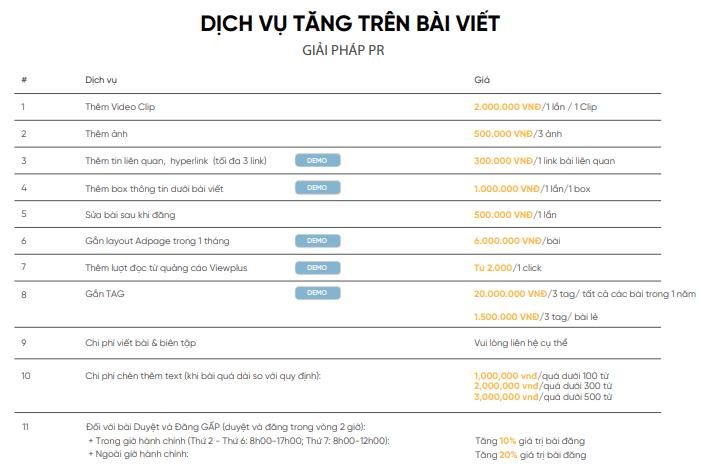 Bảng giá Book bài PR trên CafeBiz.vn mới nhất 2021