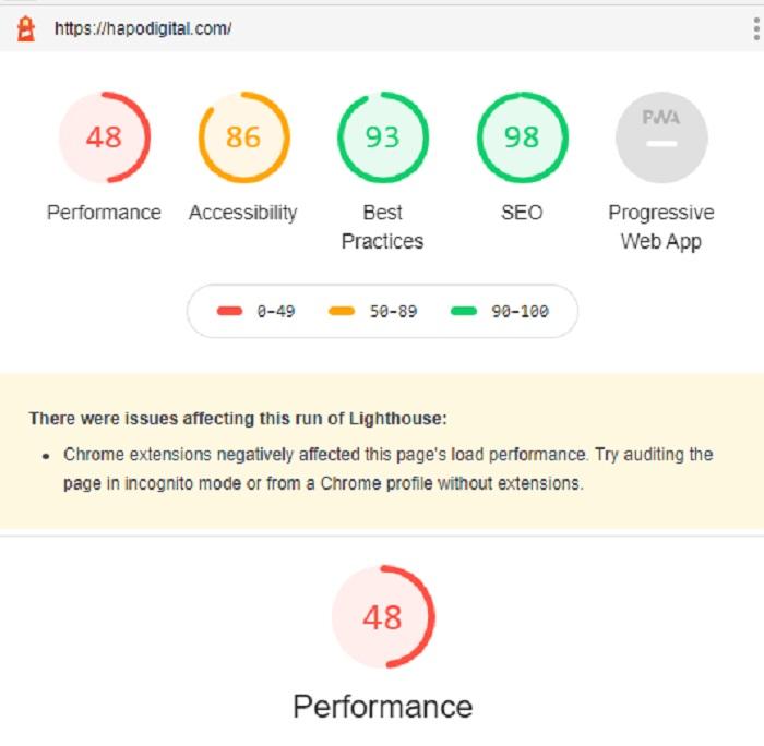 Điểm số trên Google PageSpeed Insights được tính như thế nào?